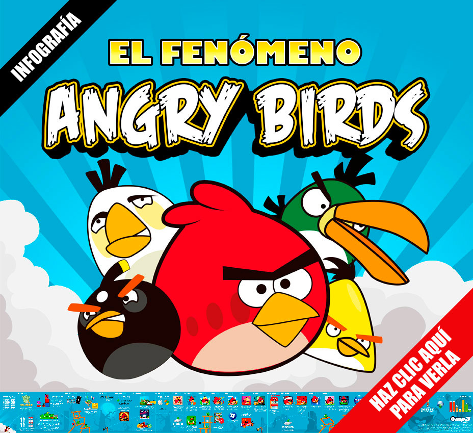 El fenómeno Angry Birds