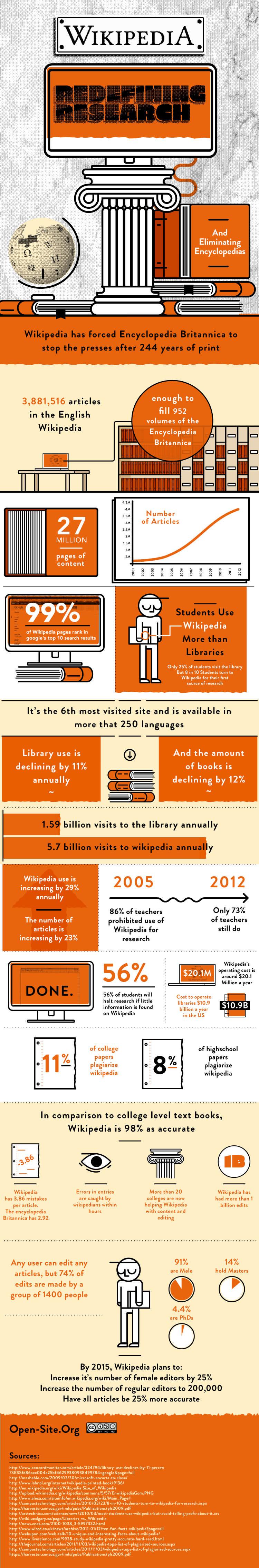 Wikipedia, eliminando Enciclopedias